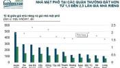 Hà Nội: Giá nhà mặt phố và nhà riêng quận Hoàn Kiếm đều tăng mạnh