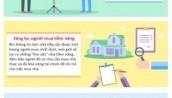 Infographic: Bán nhà qua môi giới được lợi gì?