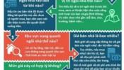 Infographic: Những điều cần trao đổi khi mua nhà qua môi giới