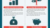 Infographic: So sánh giữa mua và thuê nhà