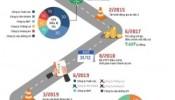 Infographics: Cao tốc Trung Lương - Mỹ Thuận