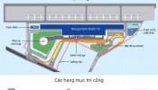 Infographics: Thiết kế nhà ga hành khách T3 Tân Sơn Nhất