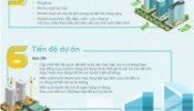 Infographic: Người mua nhà chung cư lần đầu cần lưu ý những gì?