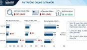 Giá căn hộ trên thị trường sơ cấp tại TP.HCM leo thang bất chấp Covid-19