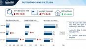 Tin tức bất động sản nổi bật nhất tuần qua (20/04 đến 25/04/2020)