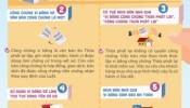 """[Infographic] Những nhầm lẫn về vi bằng khiến người mua nhà dễ """"trắng tay"""""""