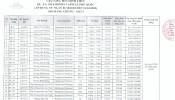 Giá bán Meyhomes Capital Phú Quốc 2020 – bảng giá chi tiết