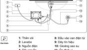 Vòi cảm ứng lavabo – Thiết bị vệ sinh thông minh
