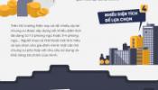 [Infographic] Xu hướng chọn mua căn hộ chung cư đang ngày càng phổ biến, vì sao?