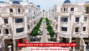 Thông tin tổng quan về quy mô và tình trạng bàn giao 19 căn hộ chung cư Gò Vấp