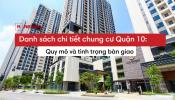 Tổng hợp quy mô và tình trạng bàn giao các căn hộ chung cư Quận 10