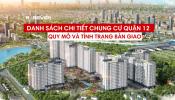 Thông tin tổng quan về quy mô và tình trạng bàn giao căn hộ chung cư Quận 12