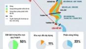 (Infographics) Hàng loạt cây cầu được xây mới theo Quy hoạch phân khu đô thị sông Hồng