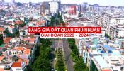Bảng giá đất Quận Phú Nhuận giai đoạn 2020 - 2024