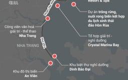 """Vịnh Nha Trang đang bị """"xé nát"""" bởi các dự án lấn biển xây biệt thự, bến du thuyền"""