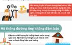 Infographic: Đâu là những kiểu nhà không nên xuống tiền?