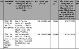Lộ diện đại gia mua 50% vốn dự án Bắc An Khánh từ Vinaconex