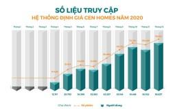 Sau thâu tóm Cen Land sẽ mở rộng mảng kinh doanh của Cen Homes sang BĐS công nghiệp, hậu cần, mua bán nhà phố và cho thuê ngắn hạn