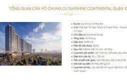 """TP.HCM: Cảnh báo rao bán dự án """"ảo"""" giả mạo Sunshine làm chủ đầu tư"""