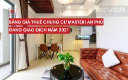 Cập nhật giá cho thuê chung cư Masteri An Phú đầu năm 2021