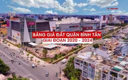 Bảng giá đất Quận Bình Tân giai đoạn 2020 - 2024