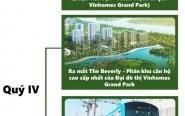 Những cột mốc ấn tượng nào sẽ được Vinhomes Grand Park tạo ra trong 2021 – 2022?