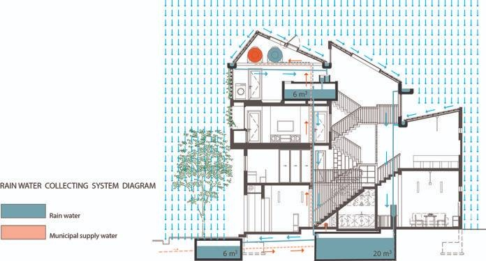 Thiết kế lệch tầng nổi bật trong các công trình