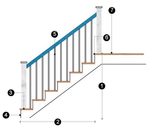 Kích thước cầu thang theo quy chuẩn xây dựng mới nhất